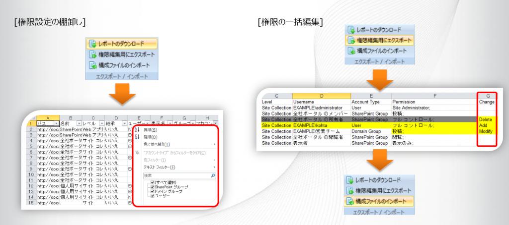 DocAve 管理センターfor SharePoint 権限設定の棚卸の画面