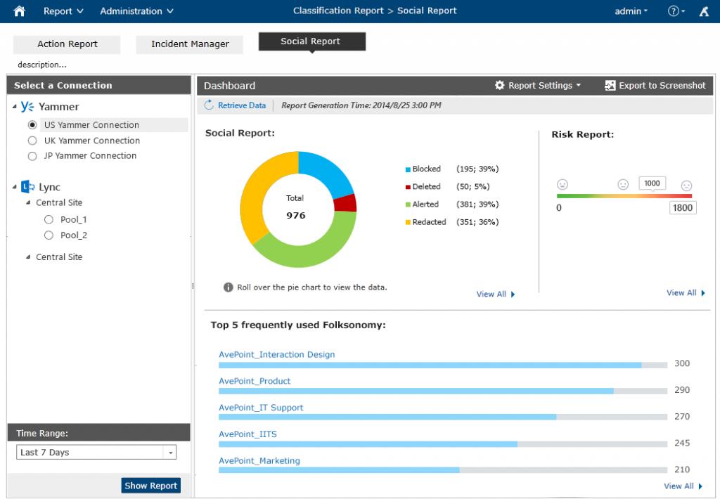 Compliance Guardian による Yammer へのアクション結果をレポート化します