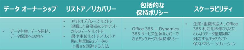 2018-05-11_17h04_44
