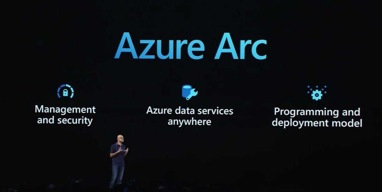 Microsoft Ignite 2019 コアノート ハイライト