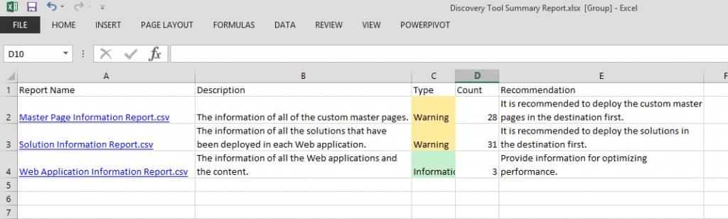 Reports in the AvePoint Discovery Tool show warnings for content that may pose issues during migration.