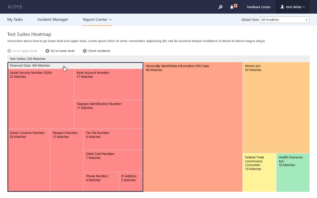 A heat map report of sensitive data in SharePoint created by AvePoint Compliance Guardian.