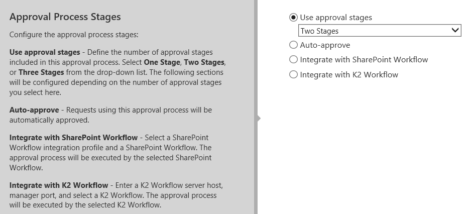 How to Automate SharePoint Permissions