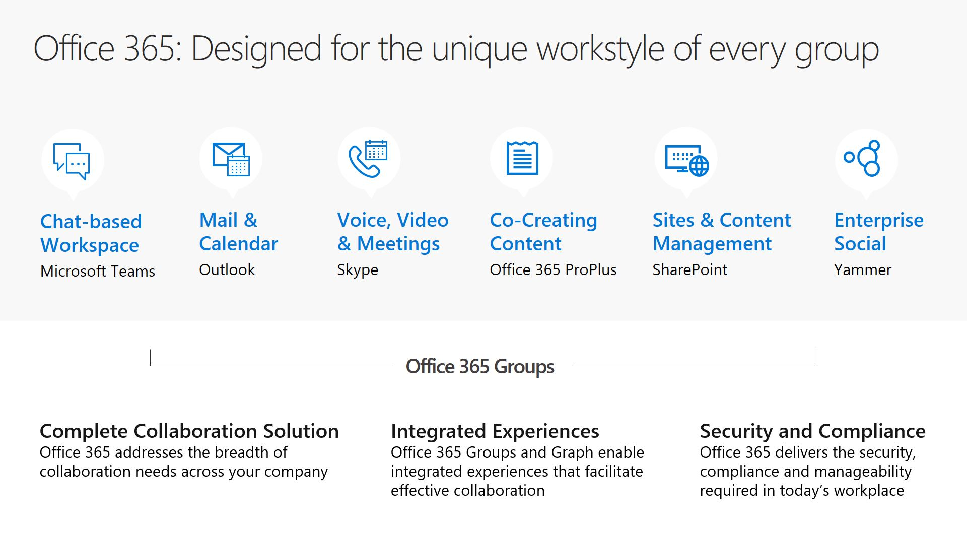 Webinar Slide offer Office 365 Groups insights