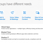 Create office 365 Groups for different team needs