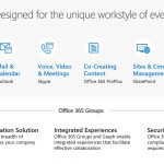 Office 365 Groups are designed for the unique work style of teams