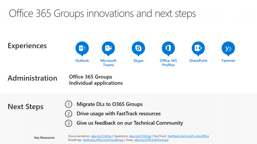 Your Office 365 Groups Questions Answered: Roadmap