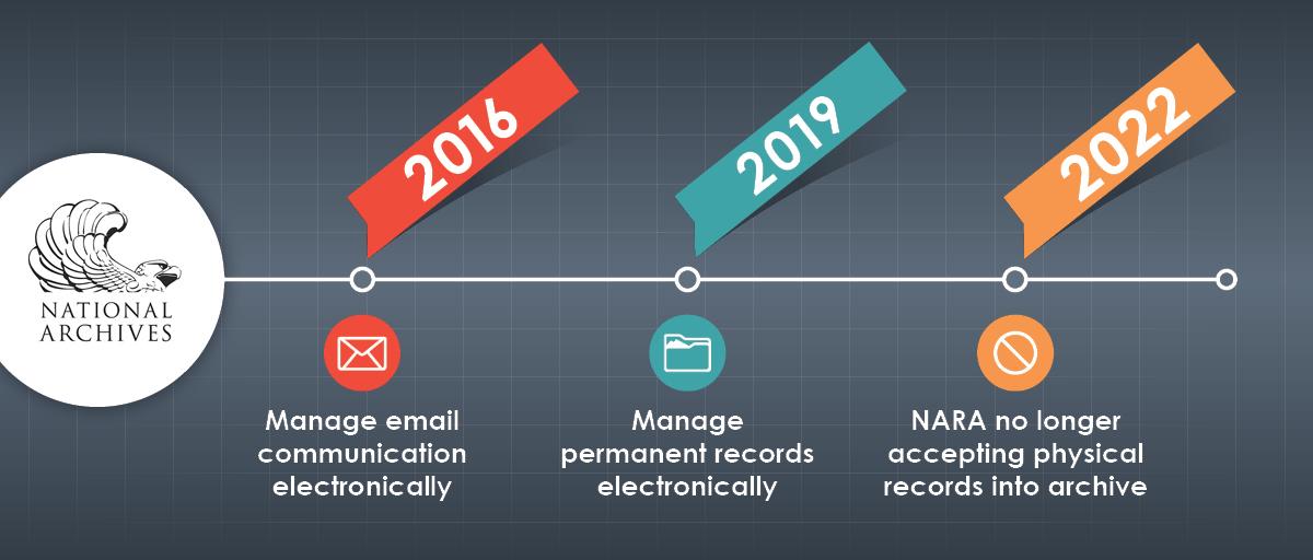 NARA records management retention