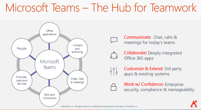 5 Must-Know Microsoft Teams Tips and Best Practices