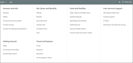 sharepoint site design