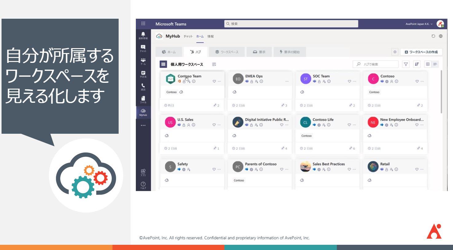 Microsoft 365 環境見える化 ツール MyHub